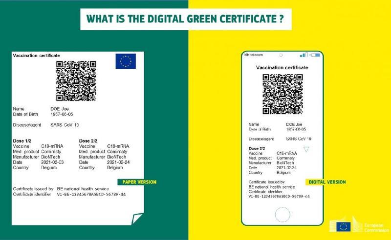 certificat european COVID-19